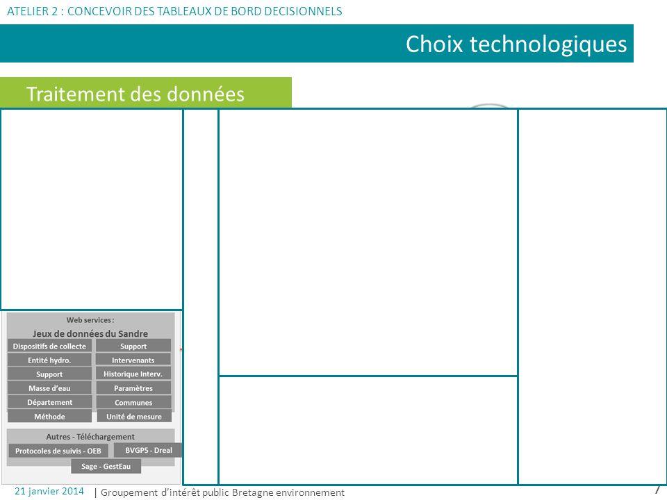 Choix technologiques Traitement des données