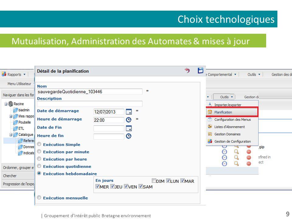 Choix technologiques Mutualisation, Administration des Automates & mises à jour. Le GIP a choisi: Logiciel libre.