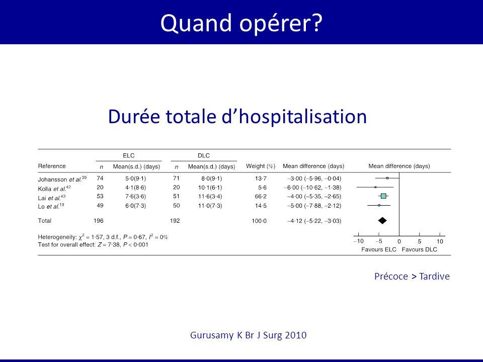 Durée totale d'hospitalisation