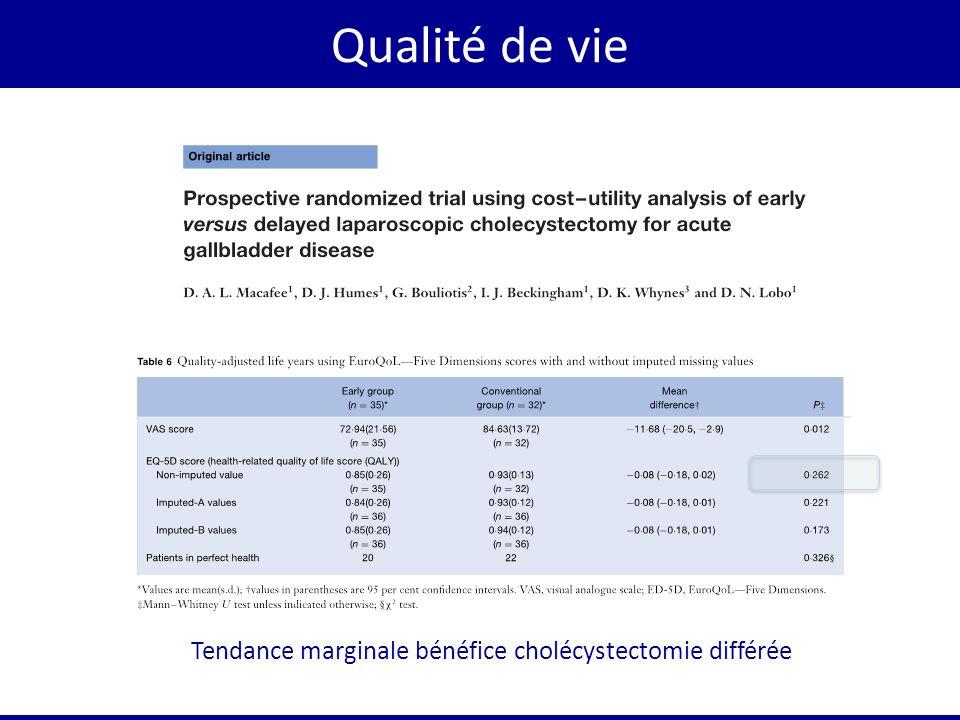 Tendance marginale bénéfice cholécystectomie différée