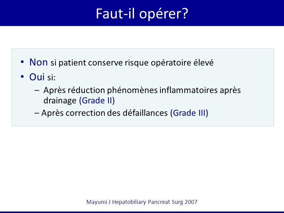 Mayumi J Hepatobiliary Pancreat Surg 2007