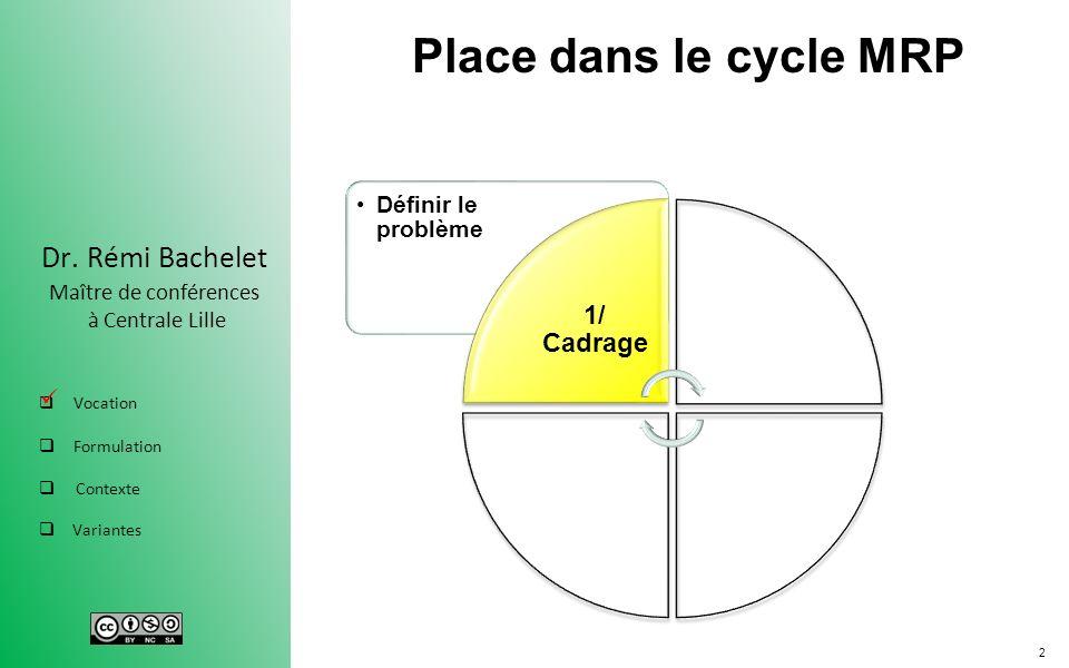 Place dans le cycle MRP 1/ Cadrage Définir le problème