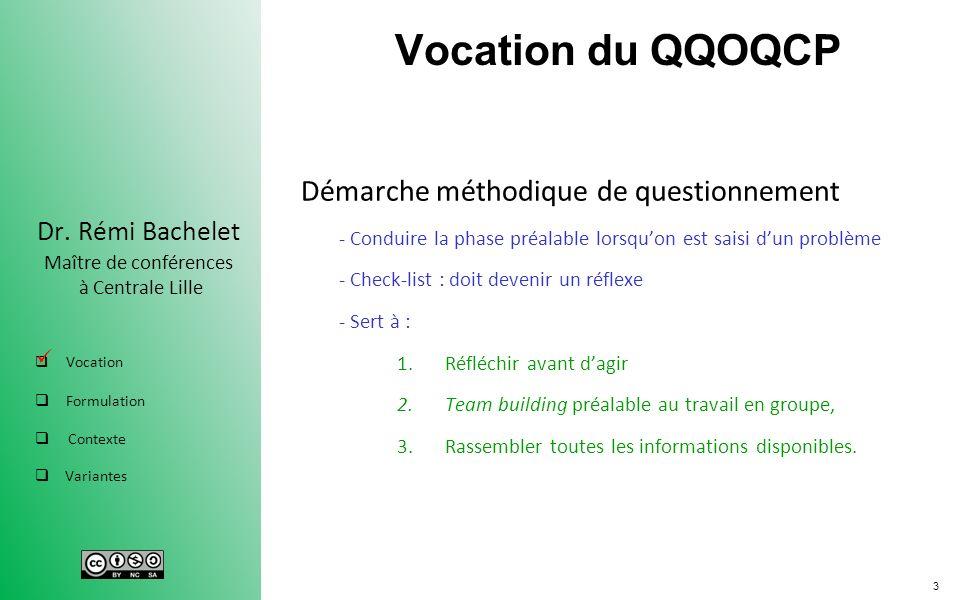 Vocation du QQOQCP Démarche méthodique de questionnement