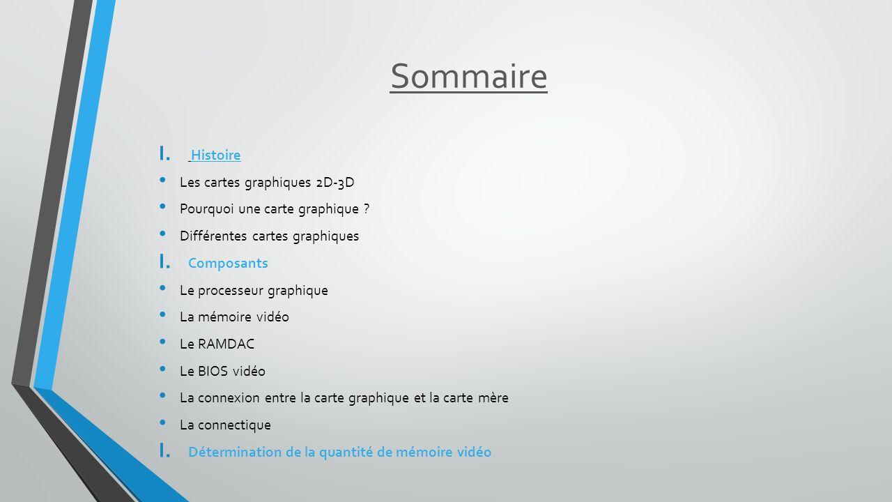 Sommaire Histoire Les cartes graphiques 2D-3D