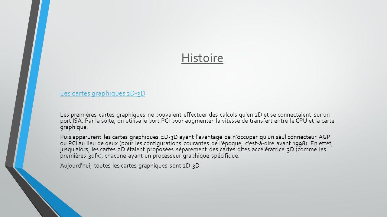 Histoire Les cartes graphiques 2D-3D