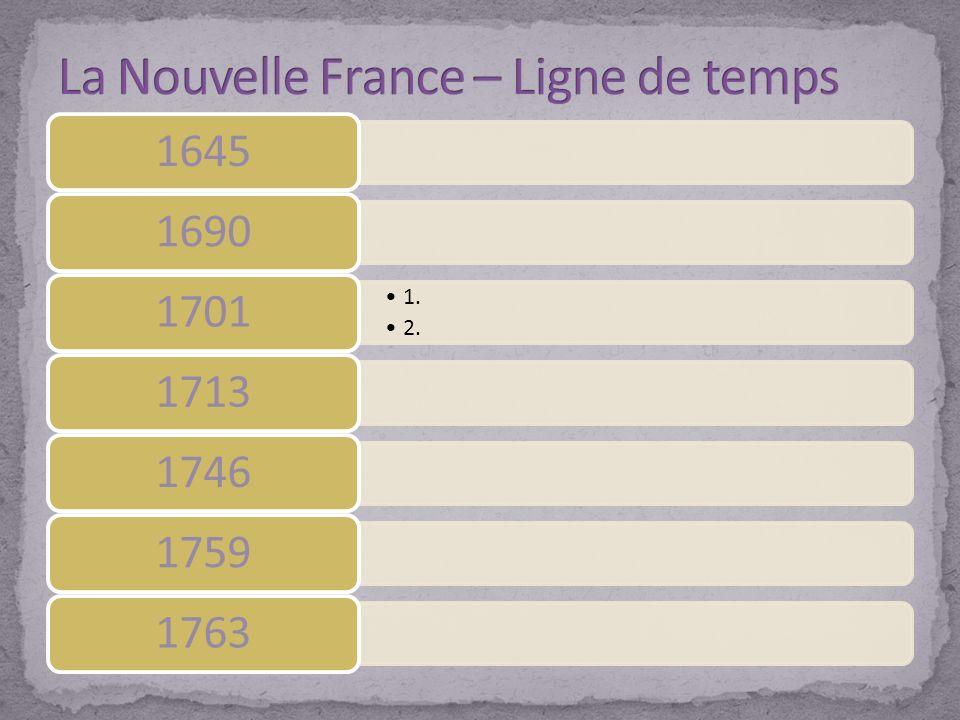 La Nouvelle France – Ligne de temps