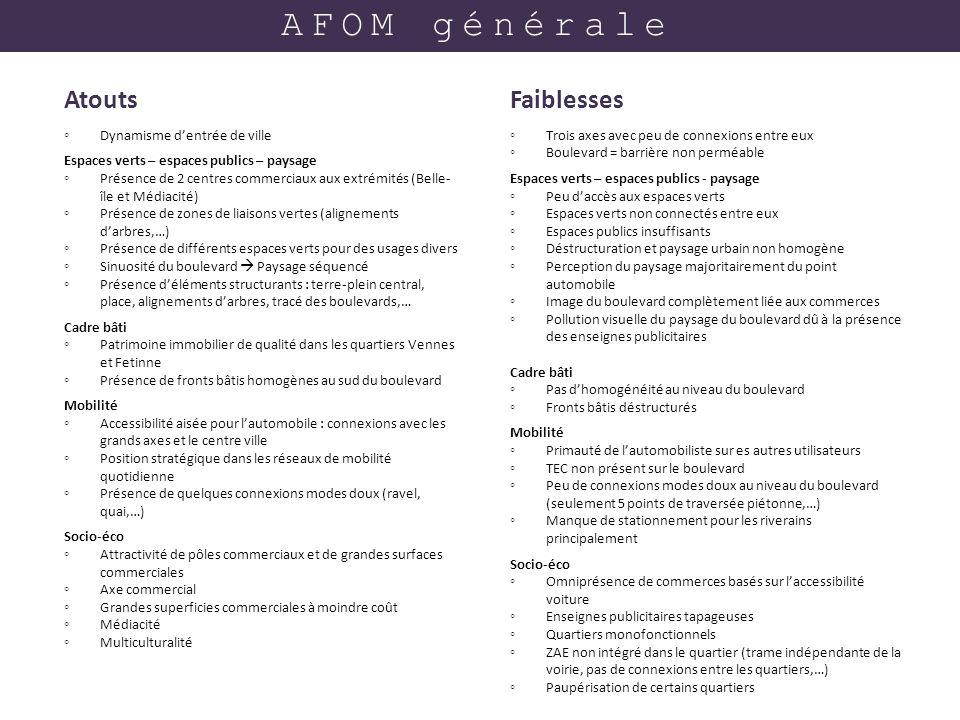 AFOM générale Atouts Faiblesses Dynamisme d'entrée de ville