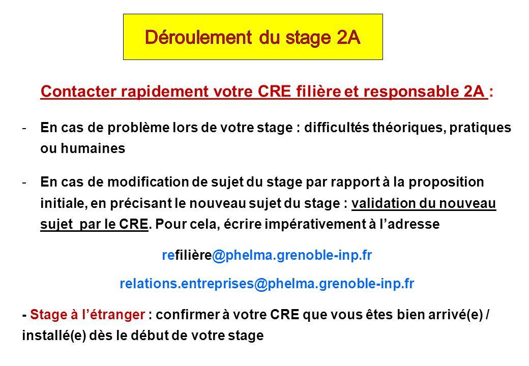 Contacter rapidement votre CRE filière et responsable 2A :