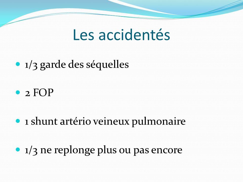 Les accidentés 1/3 garde des séquelles 2 FOP