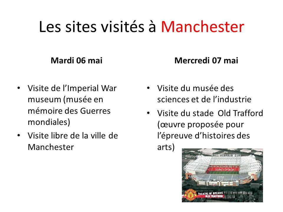 Les sites visités à Manchester