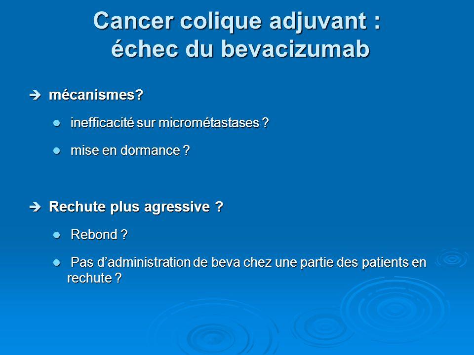 Cancer colique adjuvant : échec du bevacizumab