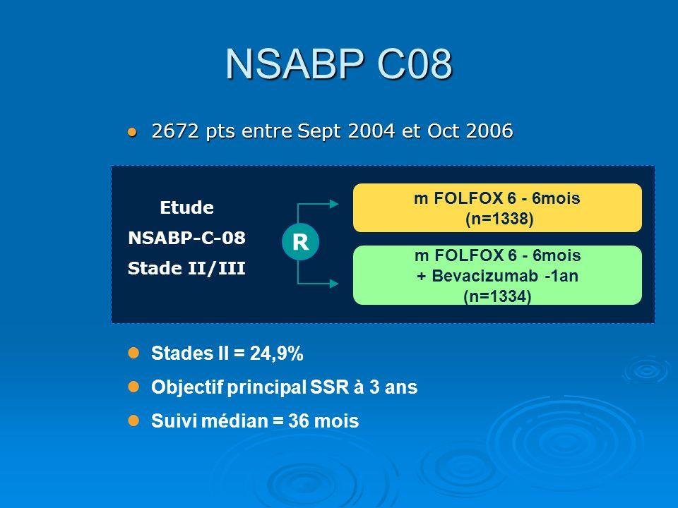 NSABP C08 R 2672 pts entre Sept 2004 et Oct 2006 Stades II = 24,9%