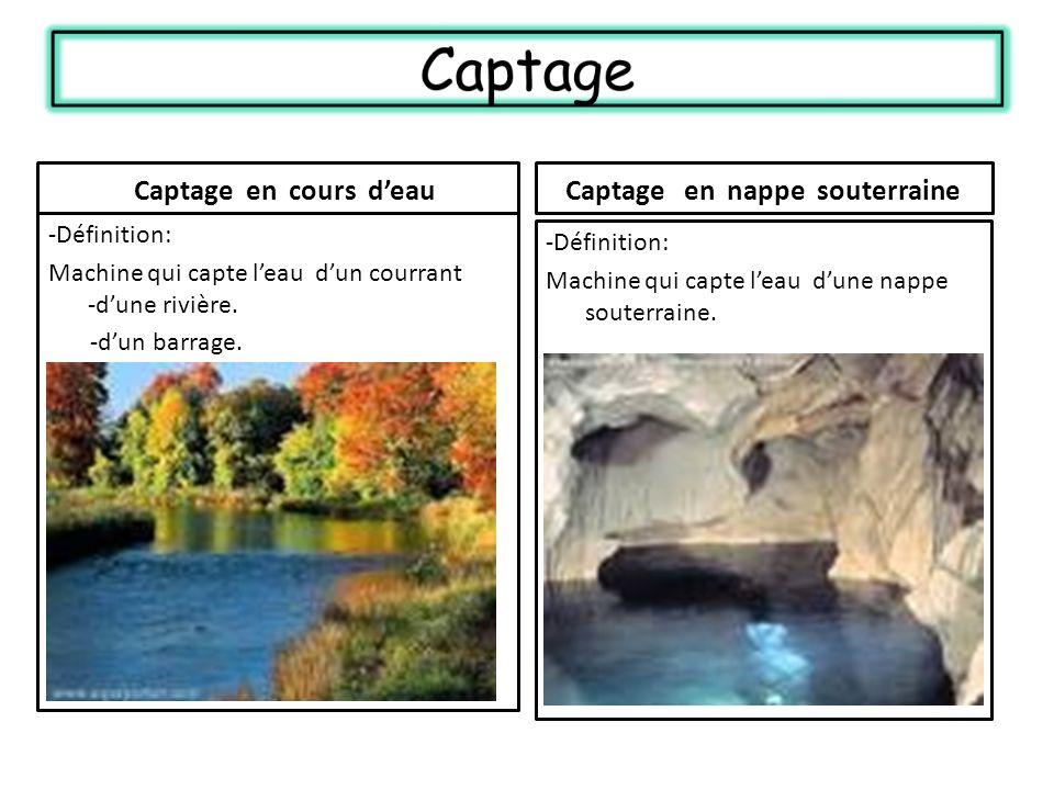 Captage Captage en cours d'eau Captage en nappe souterraine