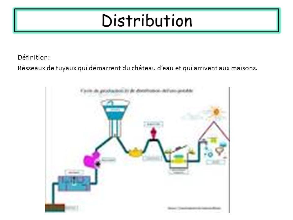 Distribution Définition: Résseaux de tuyaux qui démarrent du château d'eau et qui arrivent aux maisons.