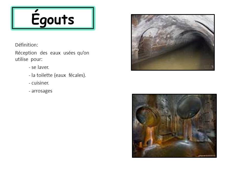Égouts Définition: Réception des eaux usées qu'on utilise pour:
