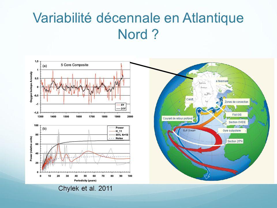 Variabilité décennale en Atlantique Nord