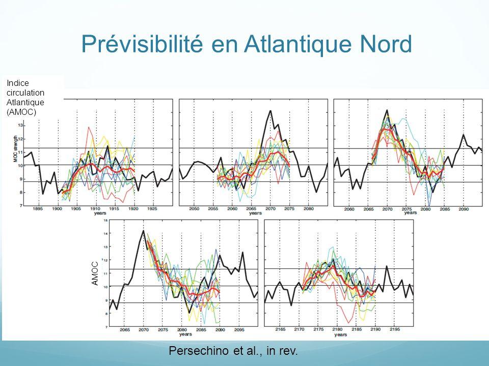 Prévisibilité en Atlantique Nord