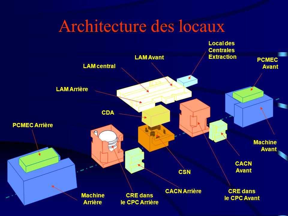 Architecture des locaux