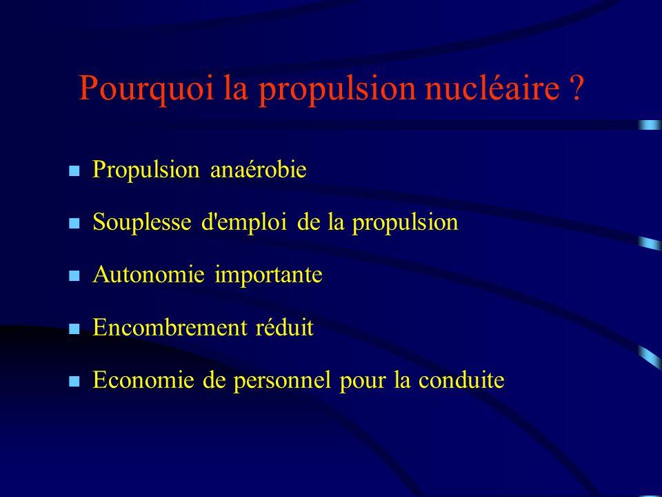 Pourquoi la propulsion nucléaire