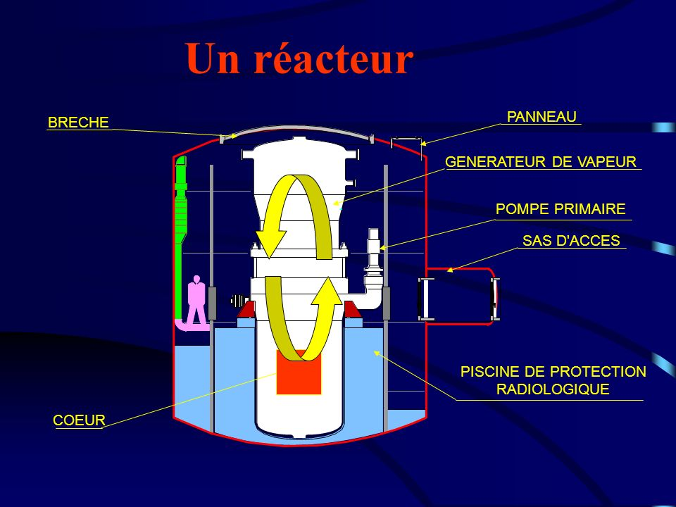 PISCINE DE PROTECTION RADIOLOGIQUE