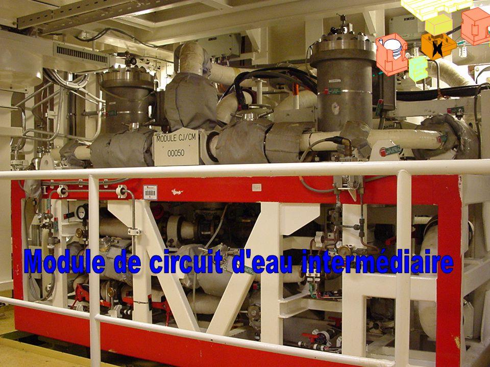 Module de circuit d eau intermédiaire
