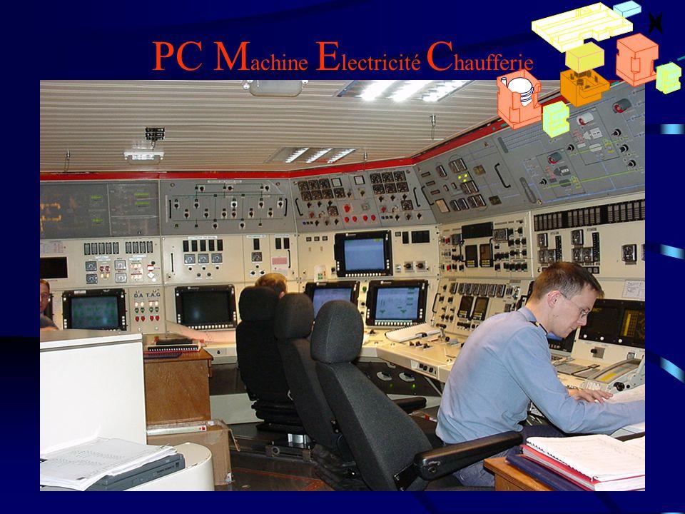 PC Machine Electricité Chaufferie
