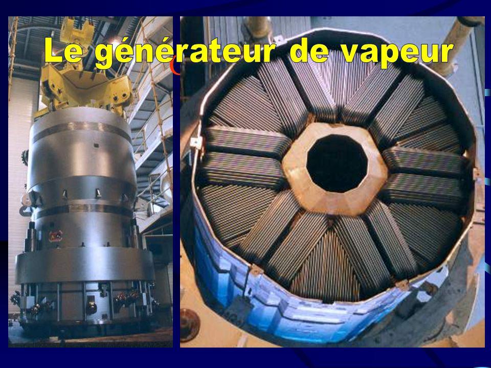 Pr sentation du service chaufferies ppt t l charger - Generateur de vapeur ...
