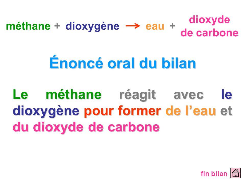méthane + dioxygène. dioxyde de carbone. eau. Énoncé oral du bilan.
