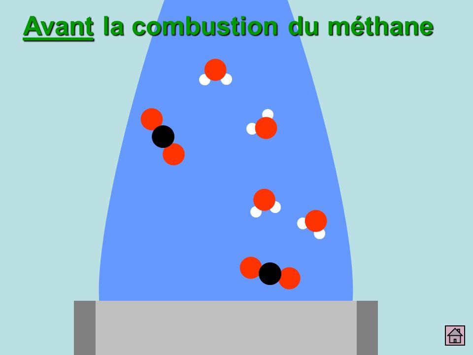 Avant la combustion du méthane