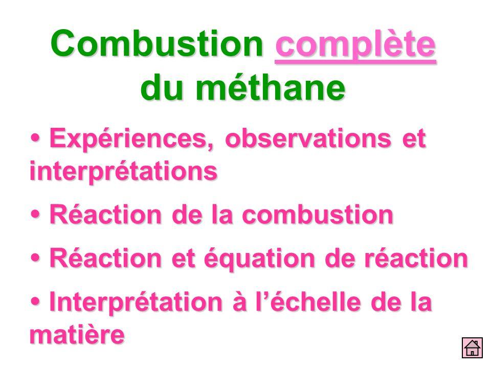 Combustion complète du méthane
