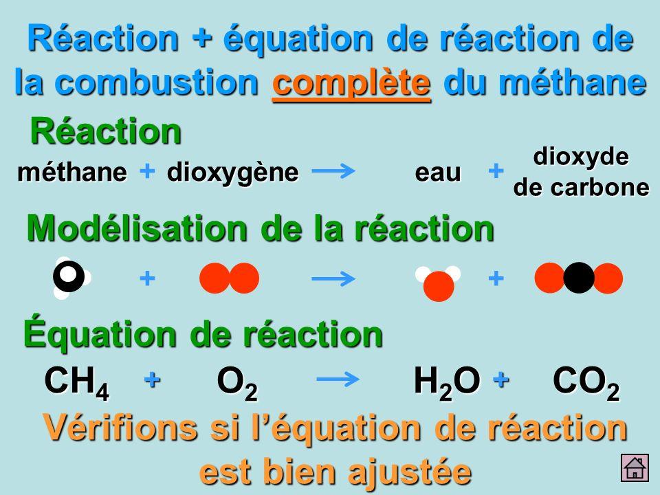 Réaction + équation de réaction de la combustion complète du méthane
