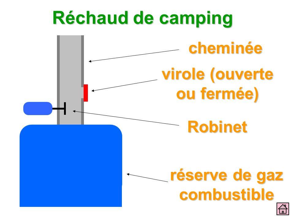 virole (ouverte ou fermée) réserve de gaz combustible