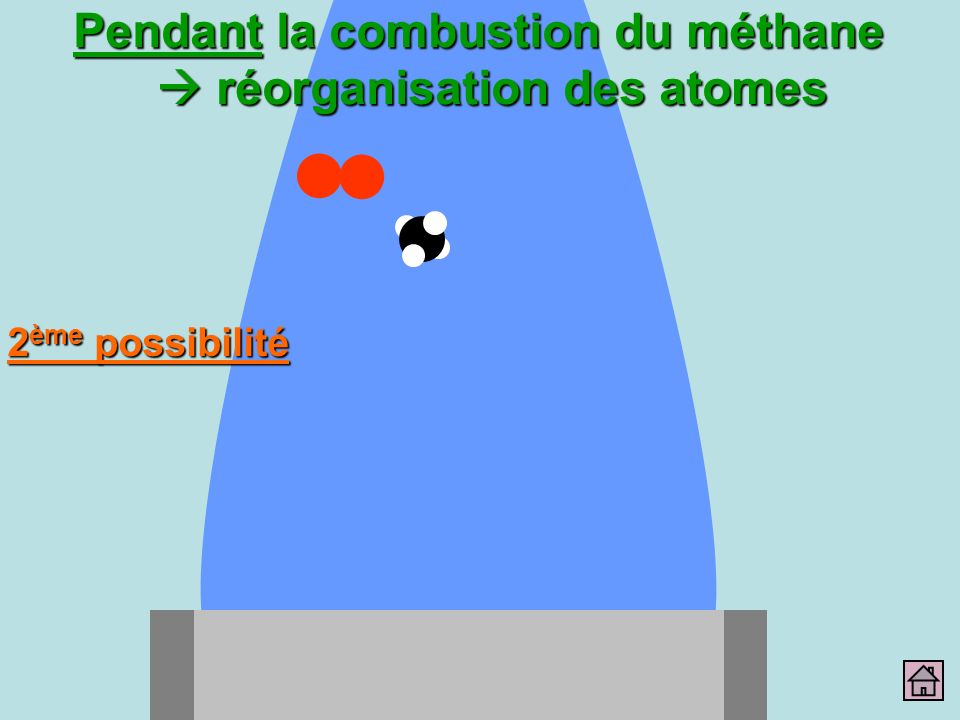 Pendant la combustion du méthane  réorganisation des atomes