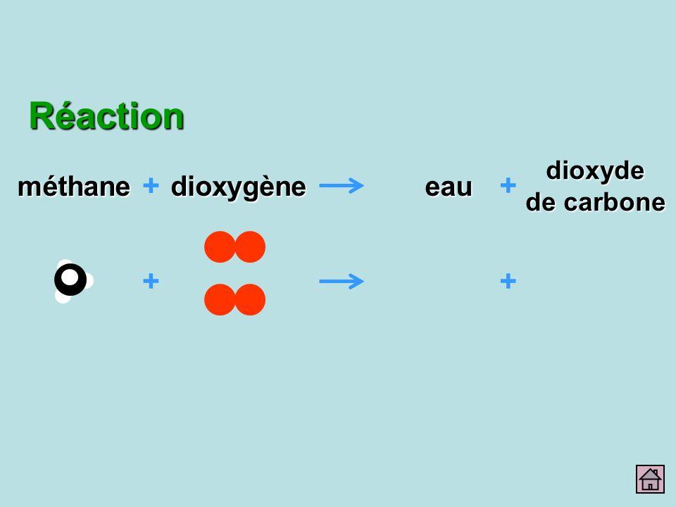 Réaction dioxyde de carbone eau + méthane dioxygène + +