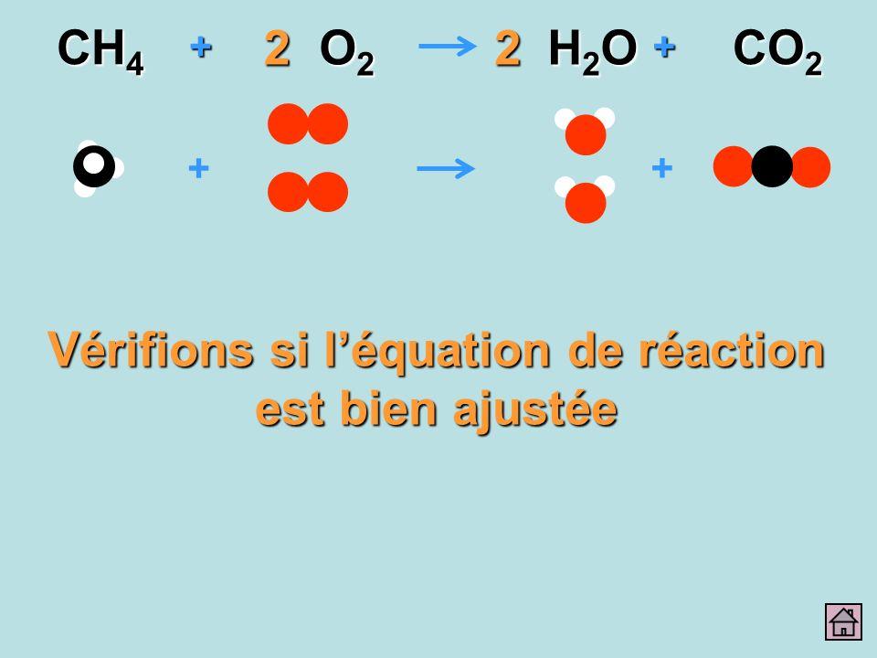 Vérifions si l'équation de réaction est bien ajustée