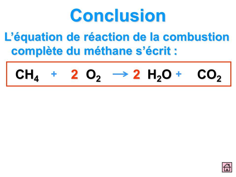 Conclusion L'équation de réaction de la combustion complète du méthane s'écrit : + CH4 O2 H2O CO2 2