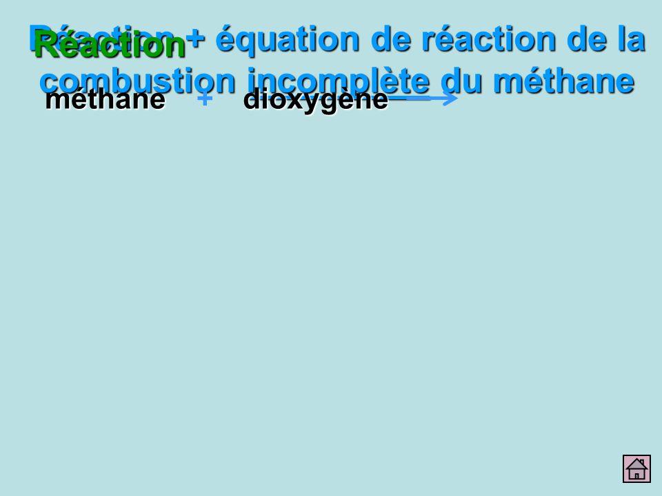 Réaction + équation de réaction de la combustion incomplète du méthane