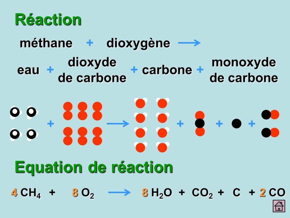 Réaction Equation de réaction méthane + dioxygène dioxyde de carbone