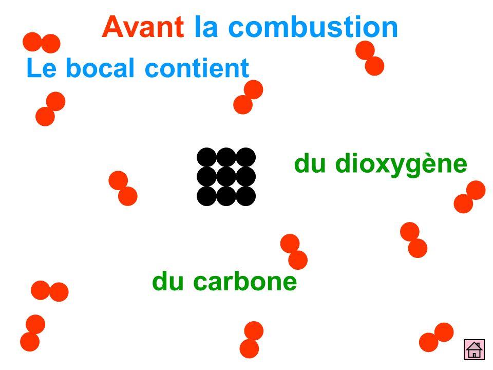 Avant la combustion Le bocal contient du dioxygène du carbone