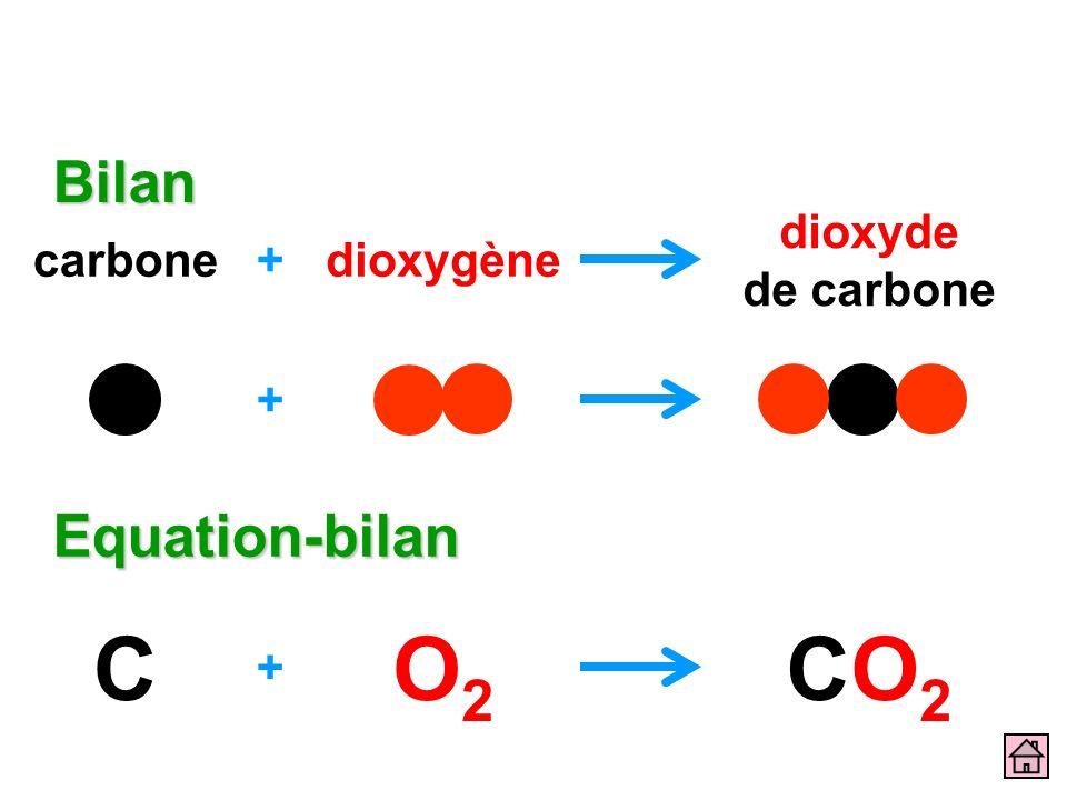 C O2 CO2 Bilan Equation-bilan carbone dioxygène + dioxyde de carbone +