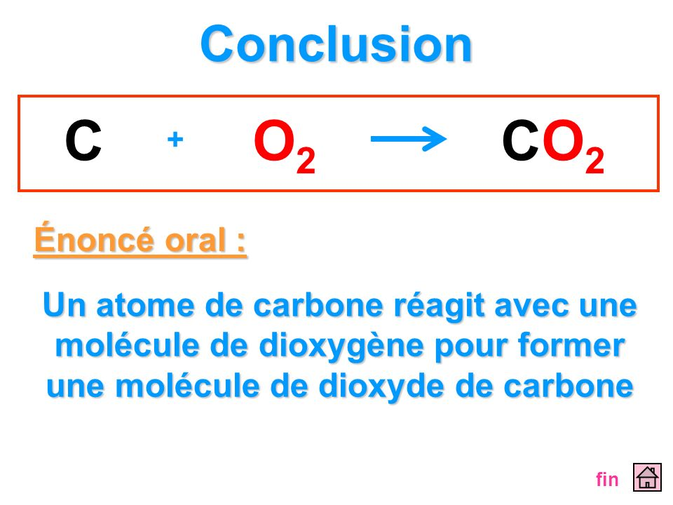 C O2 CO2 Conclusion Énoncé oral :
