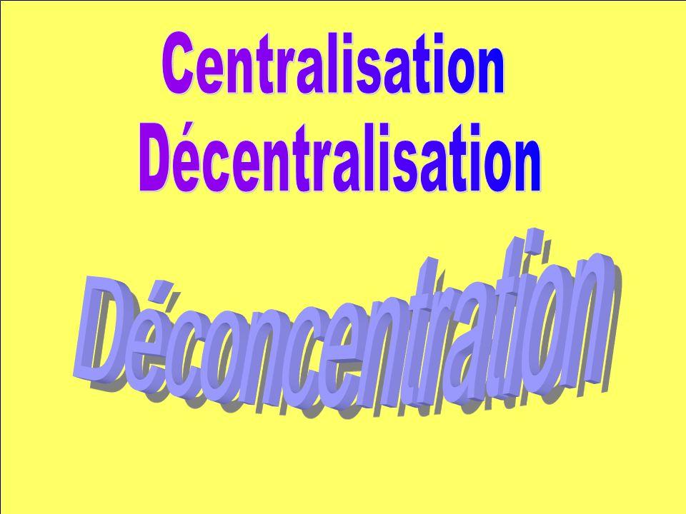 Centralisation Décentralisation Déconcentration