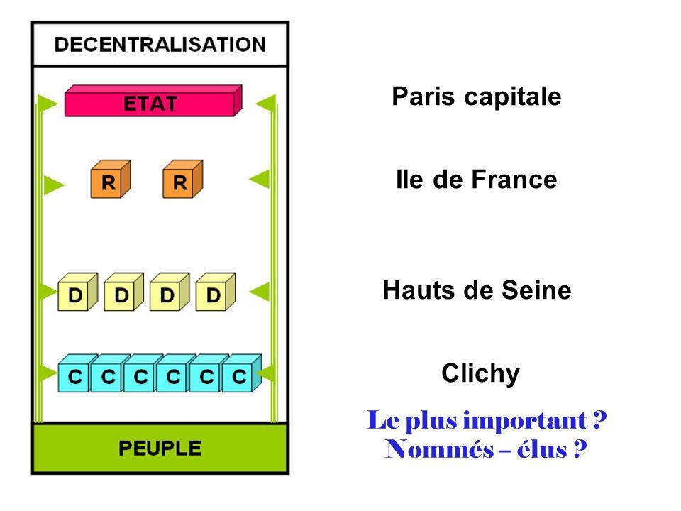 Paris capitale Ile de France Hauts de Seine Clichy