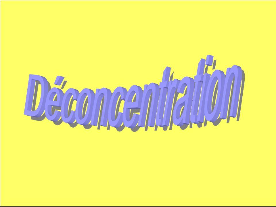 Déconcentration