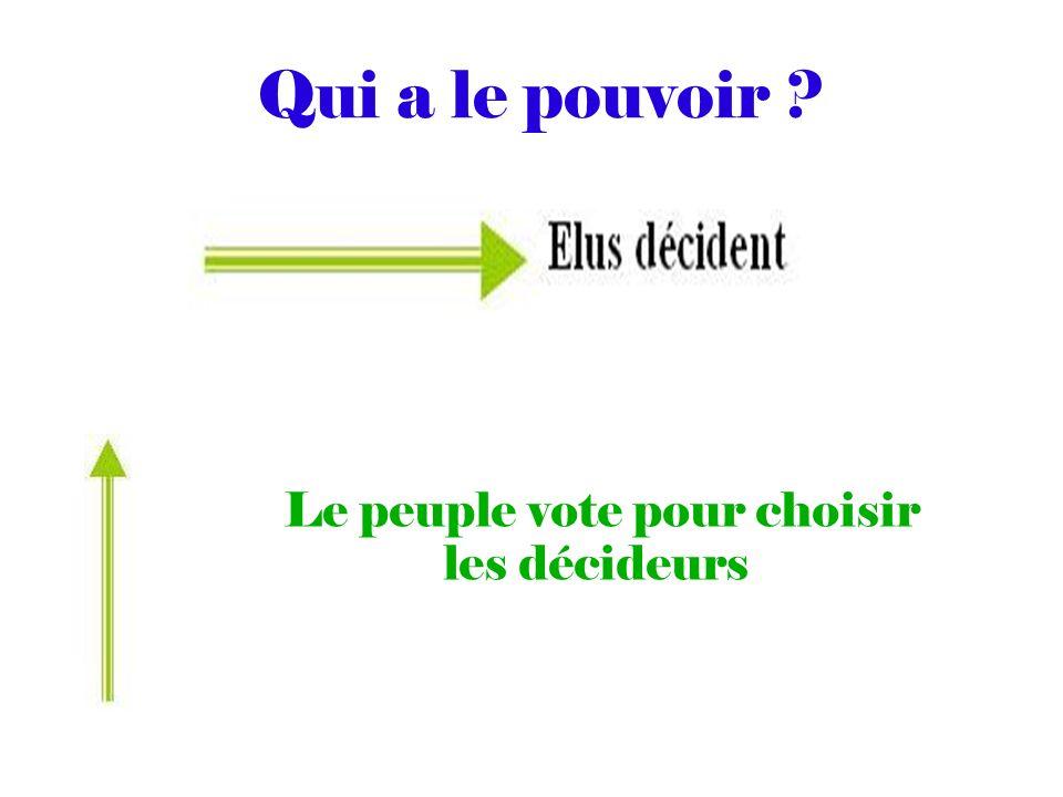 Le peuple vote pour choisir