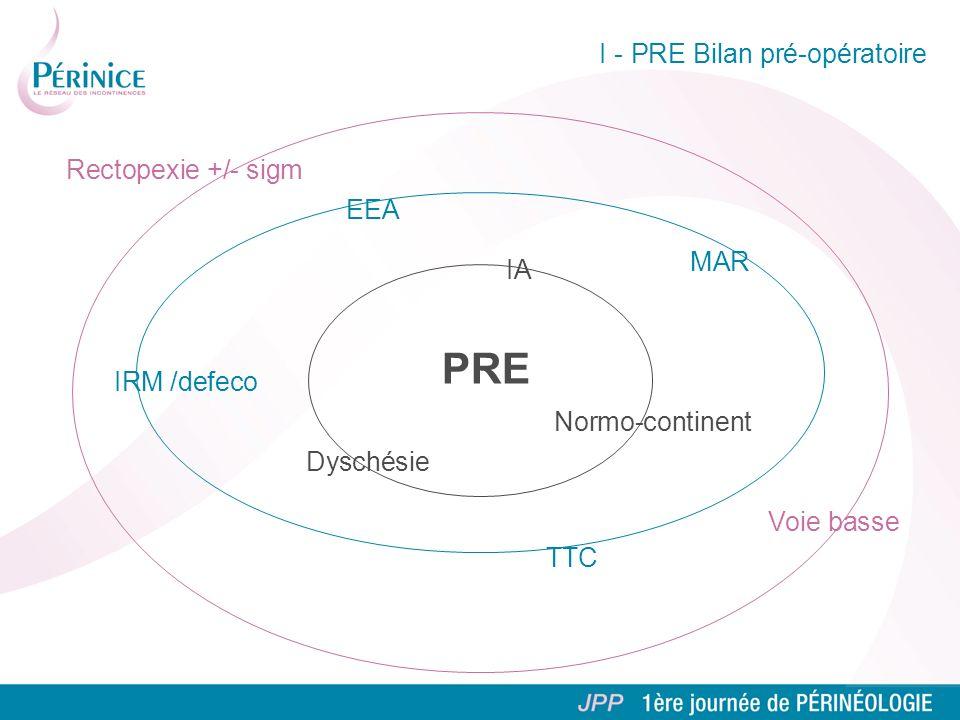 PRE I - PRE Bilan pré-opératoire Rectopexie +/- sigm EEA MAR IA