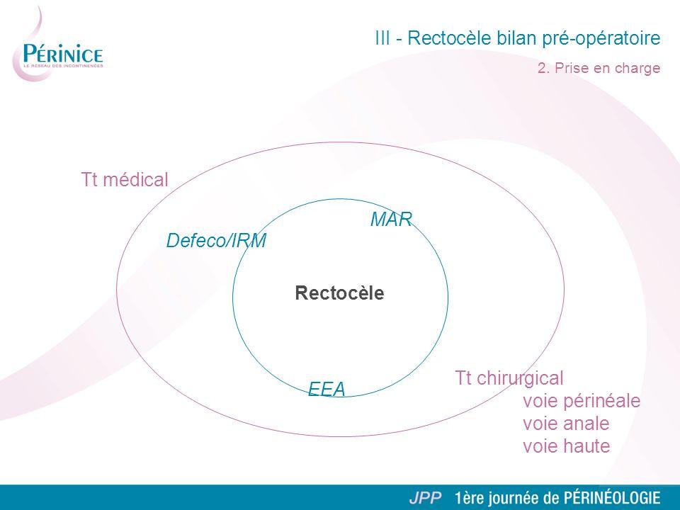 III - Rectocèle bilan pré-opératoire