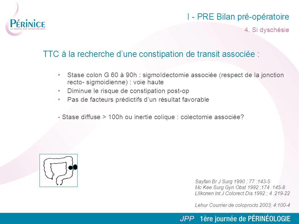 I - PRE Bilan pré-opératoire