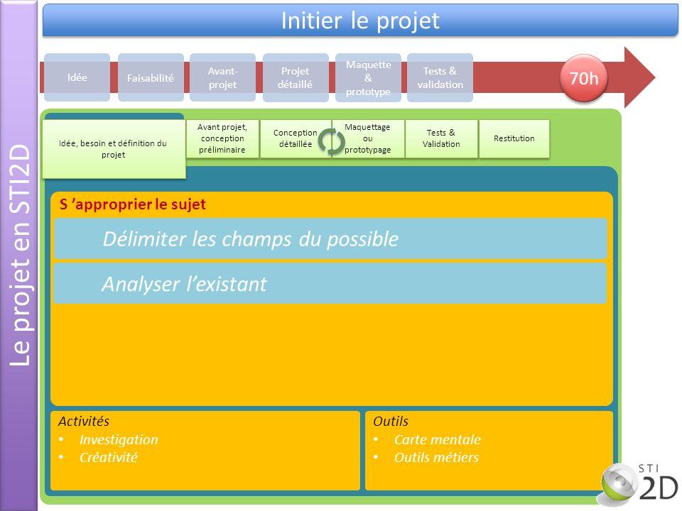 Le projet en STI2D Initier le projet Délimiter les champs du possible