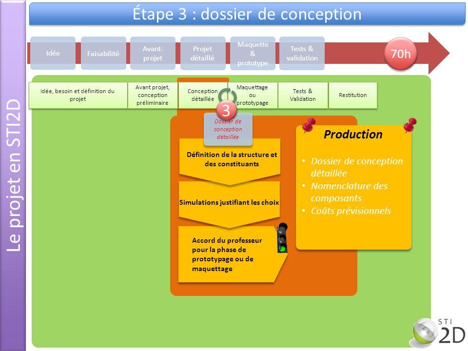 Le projet en STI2D Étape 3 : dossier de conception 3 70h Production